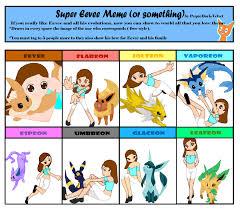 Samus Meme - me with eevee evolutions meme by samus zero suit on deviantart
