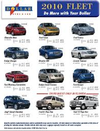 dodge rent a car dollar rent a car rht plaza s a