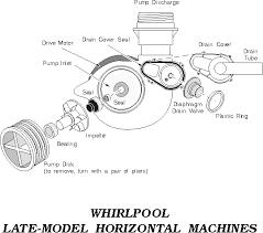dishwasher pump u0026 motor problems chapter 5 dishwasher repair