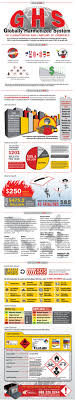 Ghs Safety Data Sheet Template 10 Best Ghs Images On Harmonized System Safety And