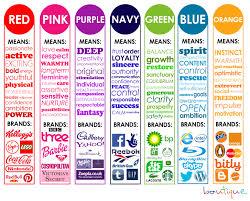 the importance of color for a designer tony design com