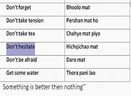 verb pattern hesitate learn english by sentences in urdu lesson one