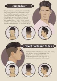 must have hair do for 2015 men hairstyle pompadour shortbackandsides grooming pinterest