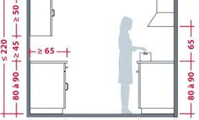 hauteur plan de travail cuisine standard hauteur plan travail cuisine newsindo co
