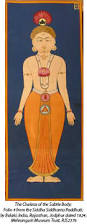 yoga art transformation smithsonian institution