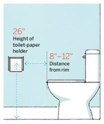 bathroom toilet paper holders 64 important numbers every homeowner should toilet paper