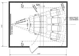 home layouts home layouts zanana org