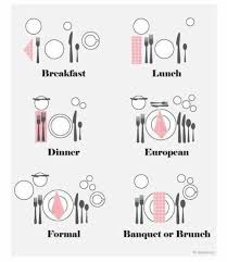how do you set a table properly proper way to set a table loris decoration