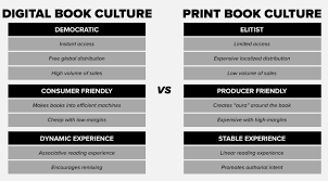 book publishing in the digital age techcrunch