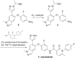 an automated repeating batch with catalyst recycle approach to