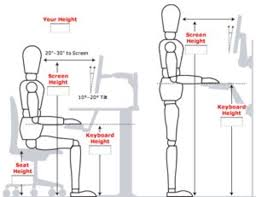 Ergonomic Standing Desk Setup Ergonomic Desk Height How To Ergonomically Optimize Your Workspace
