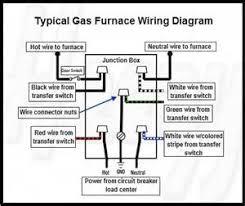 ducane natural gas unit won u0027t light up u2013 doityourself u2013 readingrat net