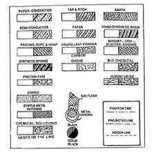 Kitchen Symbols For Floor Plans Floor Plan Symbols Google Search Kitchen Design Ideas