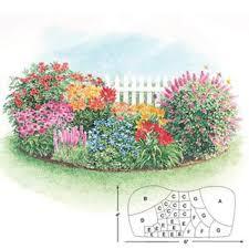 Garden Plans Zone - 160 best garden layouts images on pinterest flower gardening
