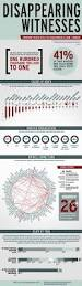Where Was Jfk Shot Map 45 Best Jfk Assassination Images On Pinterest Illuminati