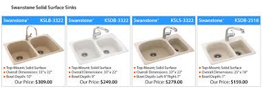 Solid Surface Cabinets Solid Surface Sinks Kitchen Cubes Factory Direct Cabinets