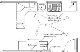 kitchen wiring diagram carlplant