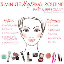 5 minute makeup simplify your routine