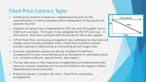 types and prices contract types evms