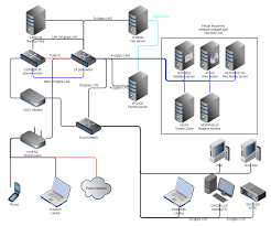 ubiquiti home network design post your home network setups networking hardware level1techs
