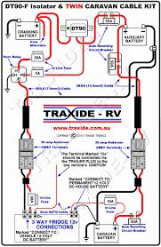 jtf wiring diagram trailer plugs pinterest rv and in caravan