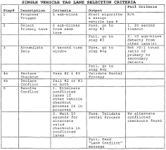 component electrical symbols definitions omkk11527 chart n1