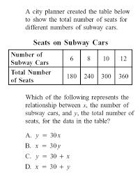 mymcas com grade 8 patterns and algebra quiz