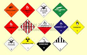 hazardous materials classification table dot placarding system hazard classification