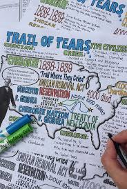 how to write a process paper for history fair best 25 8th grade history ideas on pinterest 5th grade social looking for an engaging way to teach the trail of tears these trail of tears