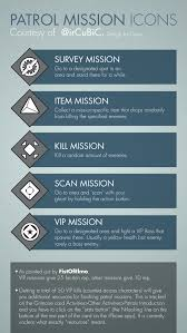 destiny the taken king ps4 target black friday here are the patrol mission icons destinythegame