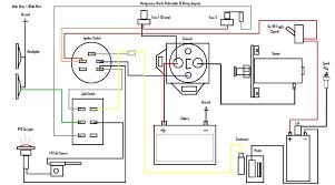mtd fuses diagram free wiring diagram