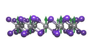 researchers discover magnetism in the 2d world of monolayers