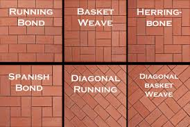 Tile Installation Patterns Thin Brick Tile Installation Faq Realthinbrick Com