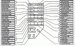 1995 ford explorer fuse diagram 1995 ford explorer window wiring diagram wiring diagram