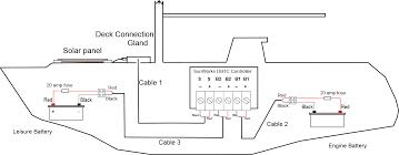 boat dual battery wiring diagram gooddy org