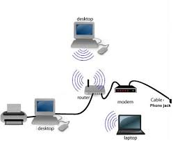 how to set up a wireless router wireless router printer