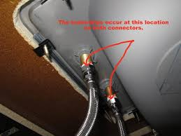 kitchen faucet supply line leak for your
