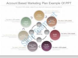 unique account based marketing plan example of ppt powerpoint