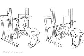 Flat Bench Barbell Press Smith Machine Bench Chest Press Workoutlabs