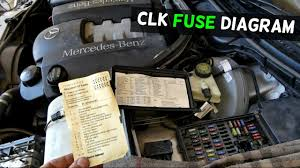 mercedes w208 fuse location diagram clk200 clk230 clk 320 clk430