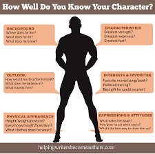 100 questions to help you interview your character helping