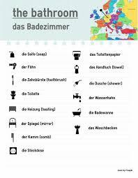 Bathroom Faucet Parts Names by Bathroom Names Bathroom Trends 2017 2018