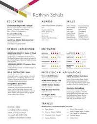 Professional Interior Design Portfolio Examples by Interesting Resume From An Interior Designer Graphic Designer