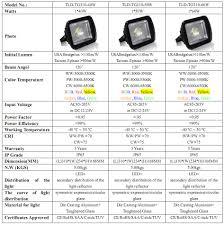 100 watt led flood light price led bulbs for floodlights products led bulbs for floodlights