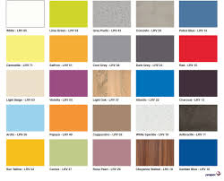 Colour Cabinet Formica Sheets Uk Paint Formica Table American Hwy White