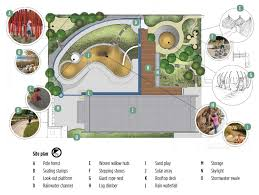 Floor Plan Of Child Care Centre Univercity Childcare Burnaby Bc Sustainable Architecture And