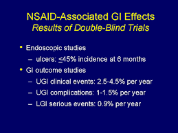What Are Double Blind Studies Closing The Gap In Upper Gi Disorders A Comprehensive Approach