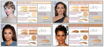 light medium skin tone advanced mineral makeup and concealer conceal like a celebrity