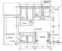 Planning A Kitchen