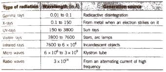 cbse class 11 chemistry notes atomic structure aglasem schools